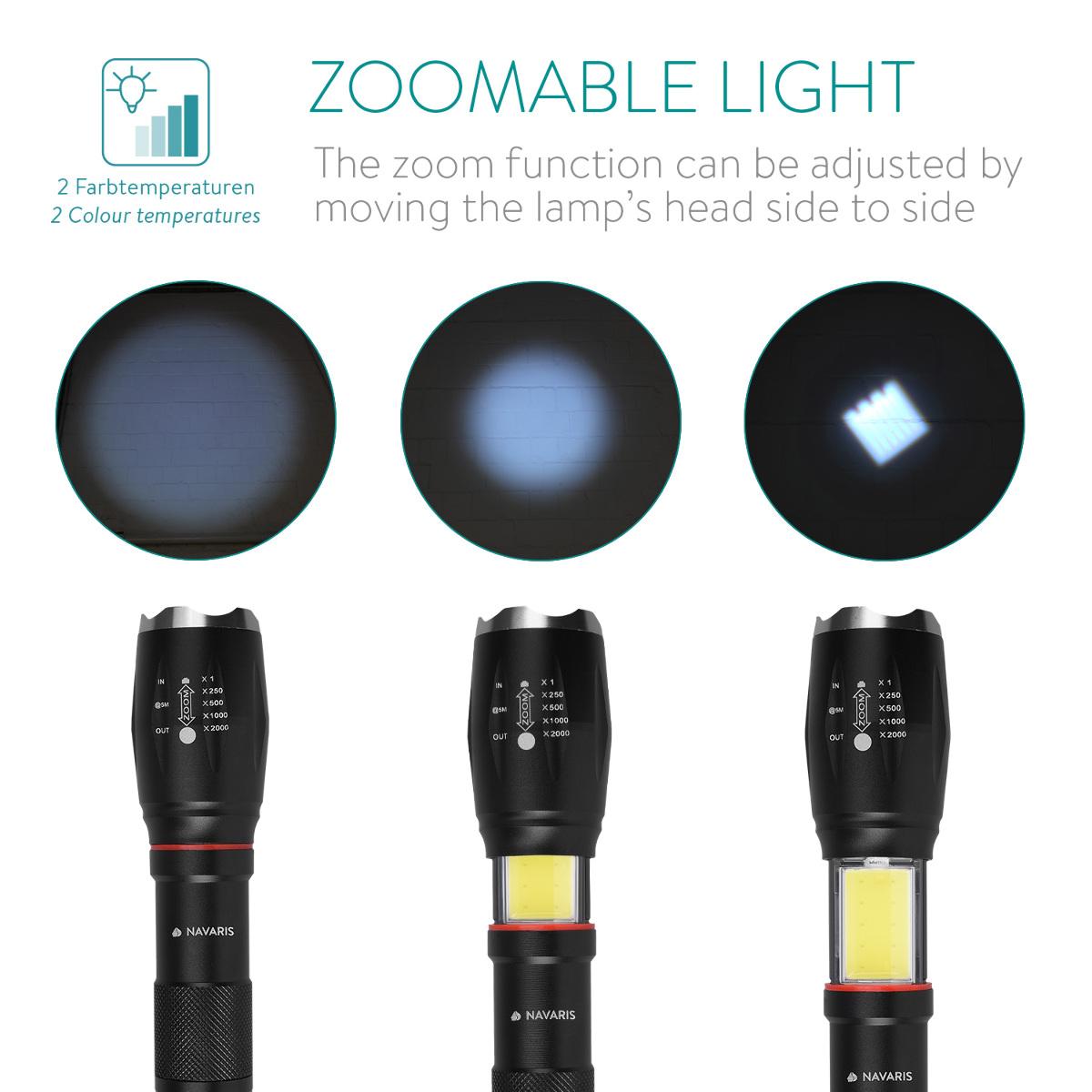 lampe de poche led rechargeable lampe torche militaire. Black Bedroom Furniture Sets. Home Design Ideas